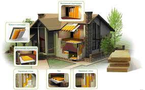 Zatepľovanie fasád Zatepľovanie domov